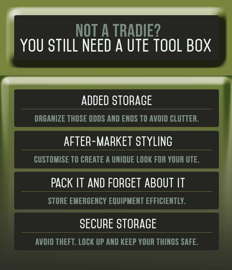 Infographics - Why do you need a UTE Tool box? Here are the importances of having UTE Tool box - Added and Secure Storage, After Market styling and Pack it and forget about it