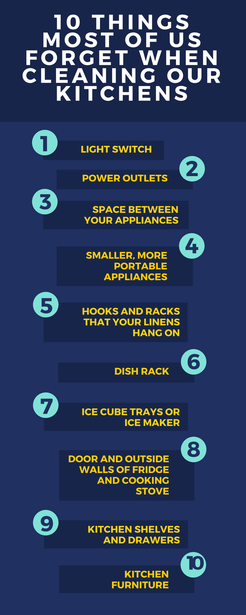 10 Things Most of Us Forget When Cleaning Our Kitchens