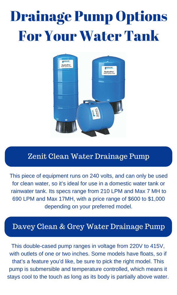 Drainage Pump Options For Your Sydney Water Tank