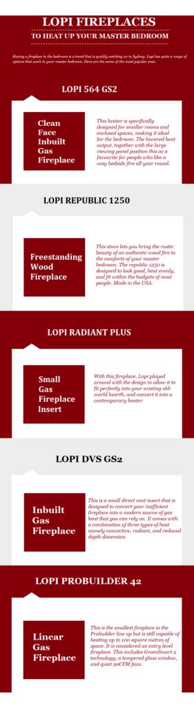 Lopi Fireplaces