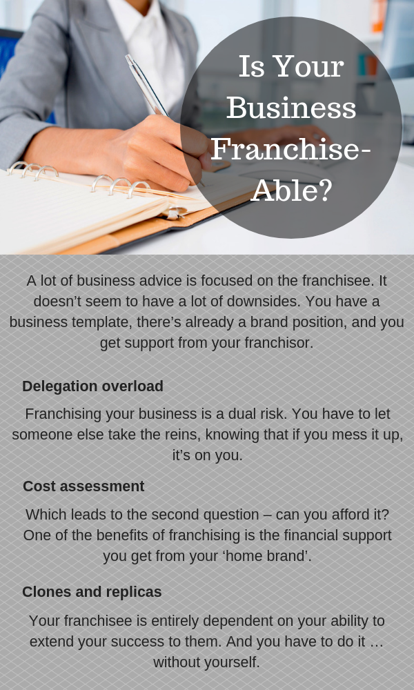 Is Your Business Template Franchise-Able_